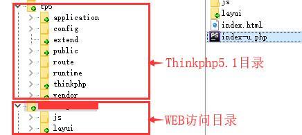 TP5-web目录结构